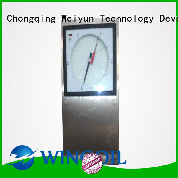 Wingoil New hydraulic pressure testing machine company For Gas Industry
