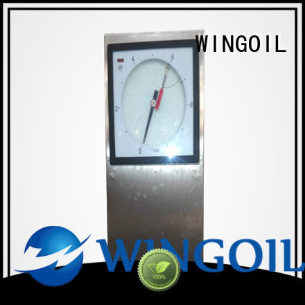 Wingoil hydrostatic test pump in high-pressure for offshore
