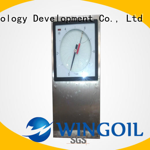 Wingoil popular electric hydrostatic test pump Suppliers For Gas Industry