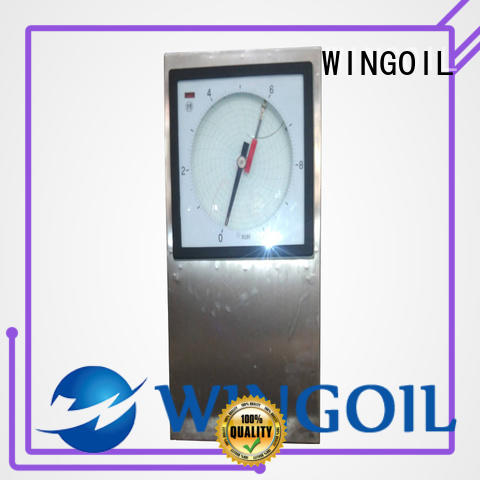 Wingoil high pressure portable hydrostatic test pump infinitely For Gas Industry