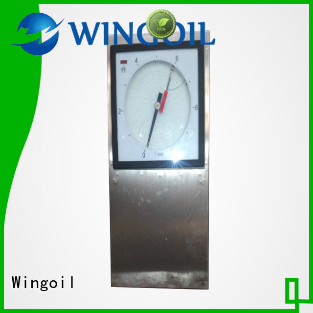 Wingoil popular hydrostatic pressure test pump With unrivaled expertise for offshore