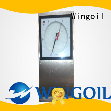 Wingoil high pressure hydrostatic test pump widely used for onshore